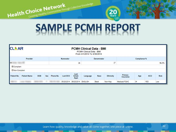 Sample PCMH report