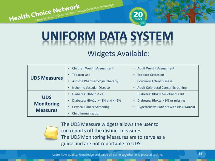 Uniform Data System