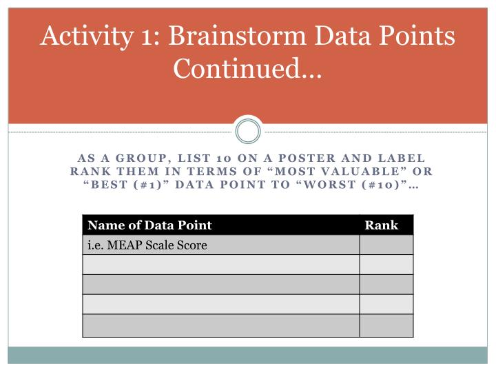 Activity 1: Brainstorm Data Points Continued…