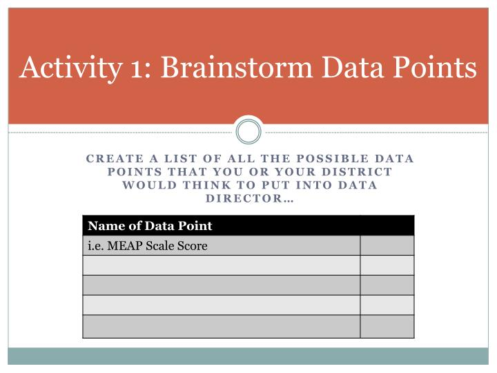Activity 1: Brainstorm Data Points