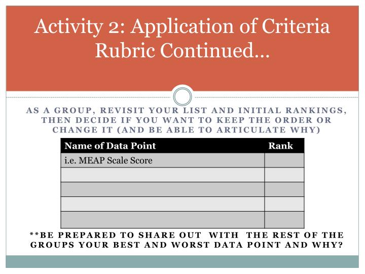 Activity 2: Application of Criteria Rubric Continued…