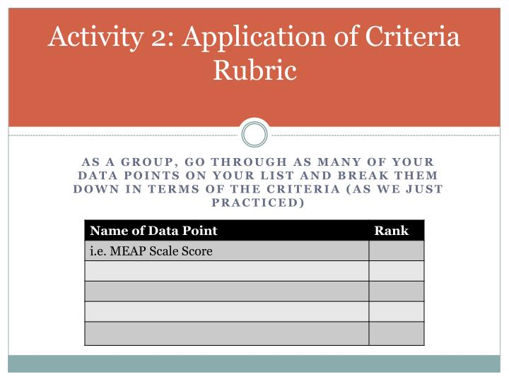 Activity 2: Application of Criteria Rubric