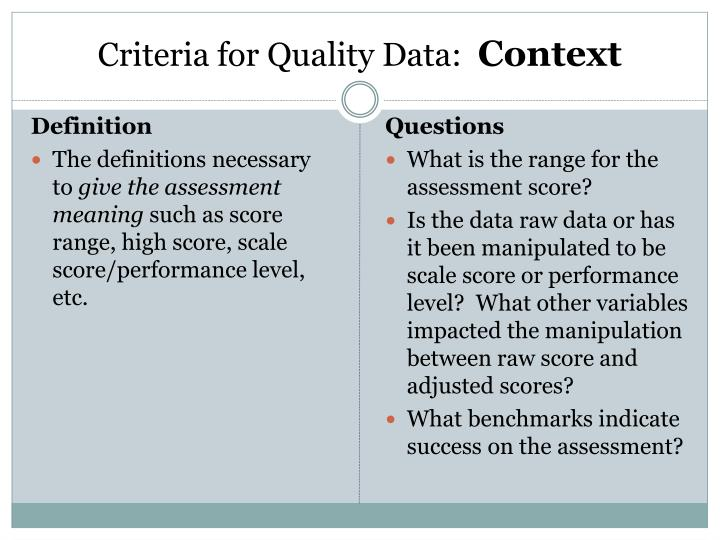 Criteria for Quality Data:
