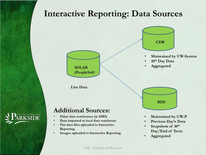 Interactive Reporting: Data Sources