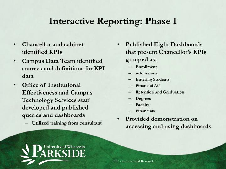 Interactive Reporting: Phase I