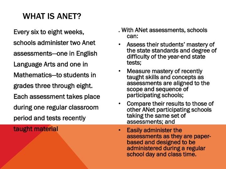 What is ANET?