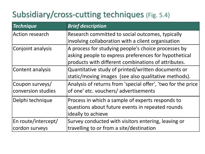 Subsidiary/cross-cutting