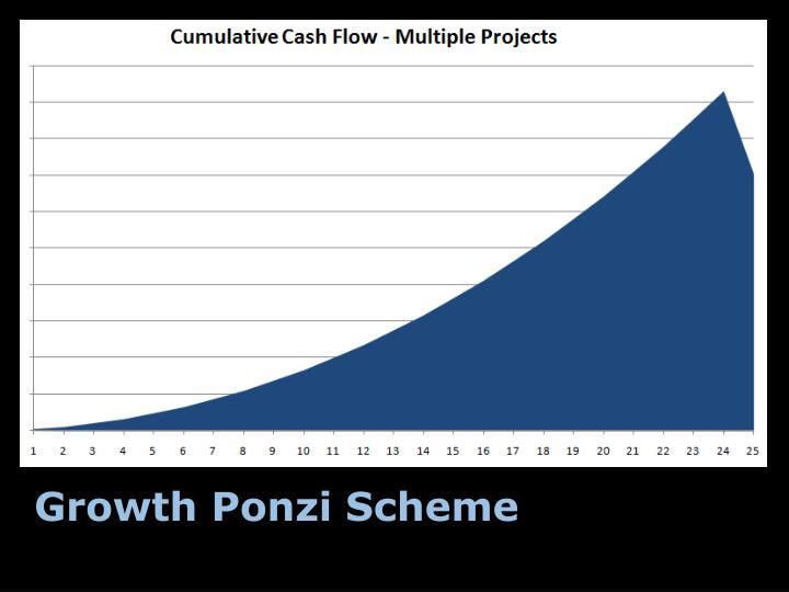 Growth Ponzi Scheme