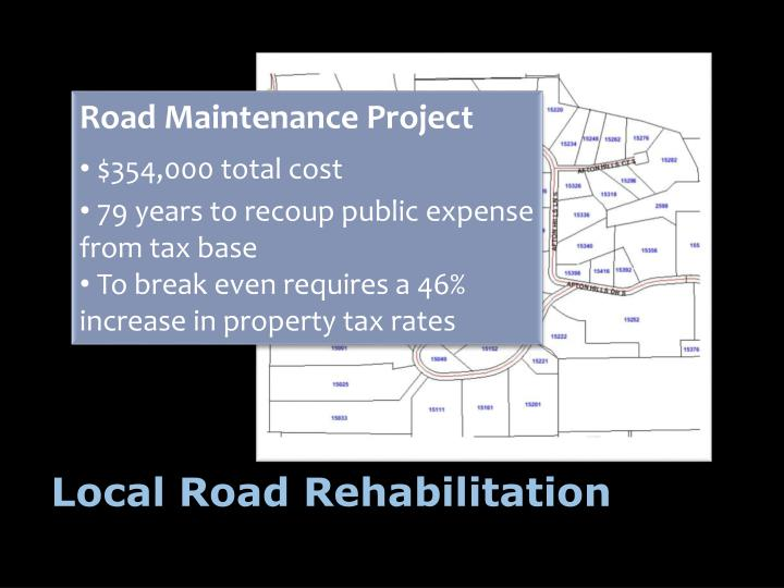 Road Maintenance Project