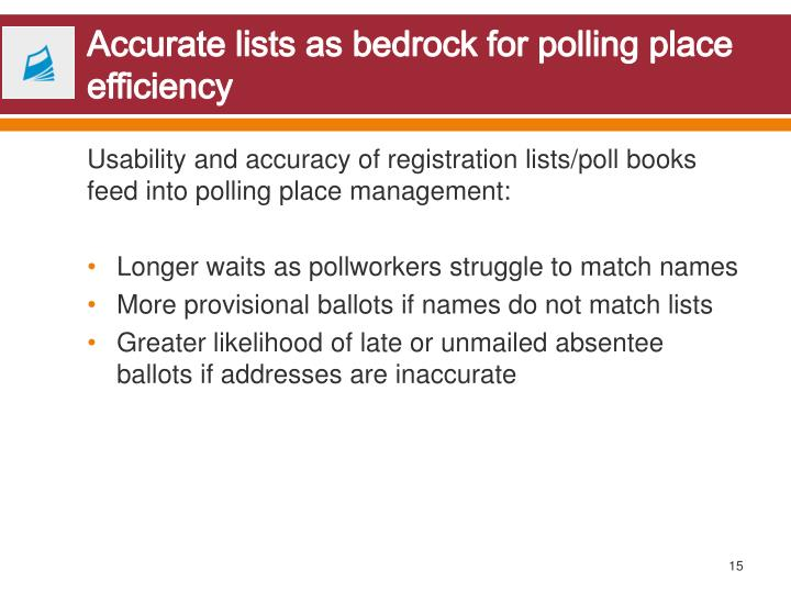 Accurate lists as bedrock for polling place efficiency