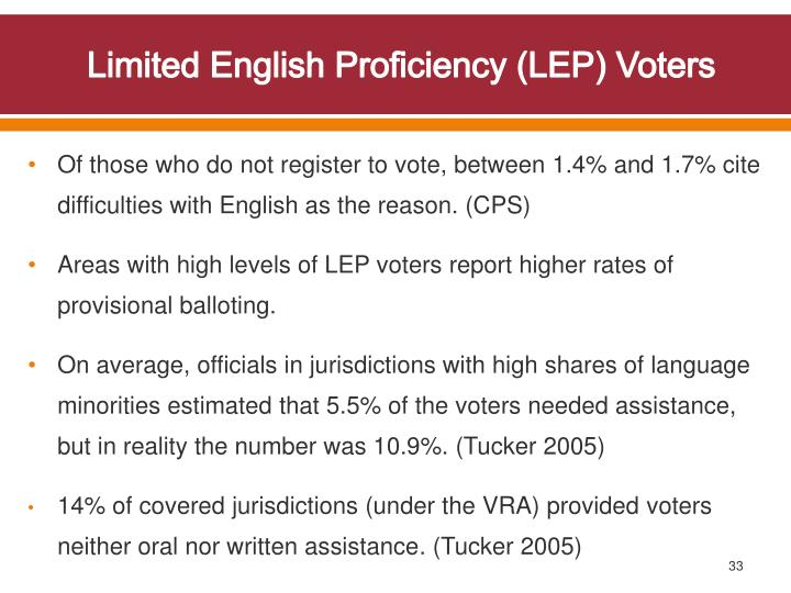 Limited English Proficiency (LEP) Voters