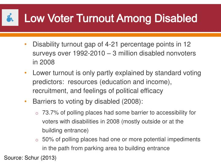 Low Voter Turnout Among Disabled