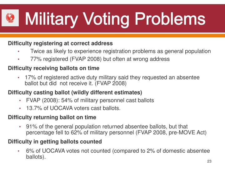Military Voting Problems