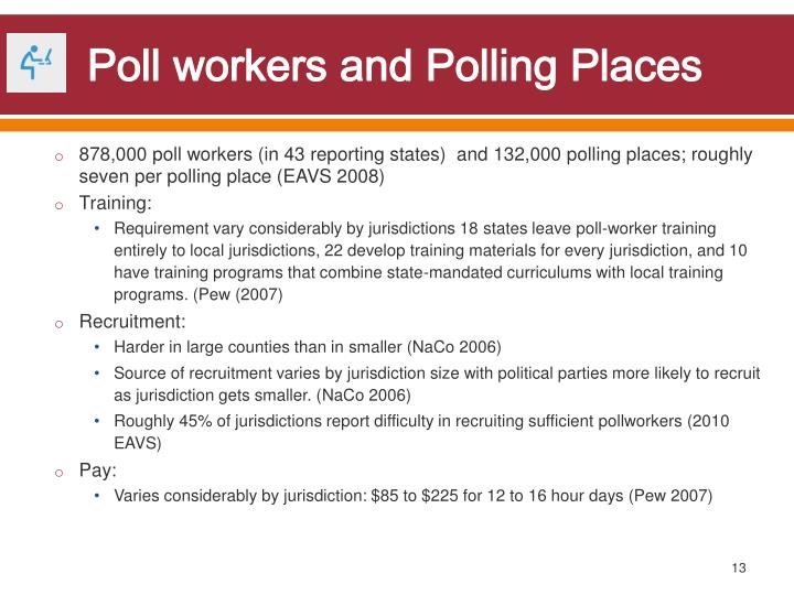 Poll workers and Polling Places