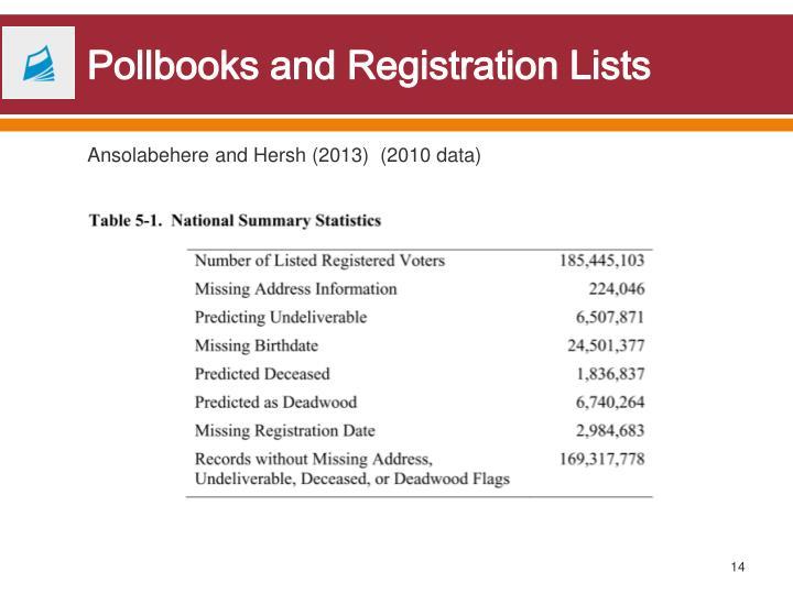 Pollbooks