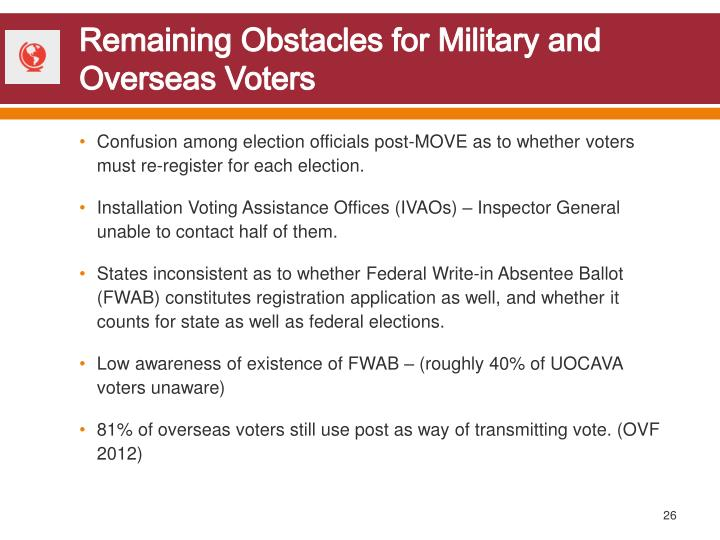 Remaining Obstacles for Military and Overseas Voters
