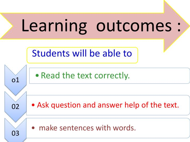 Learning  outcomes :