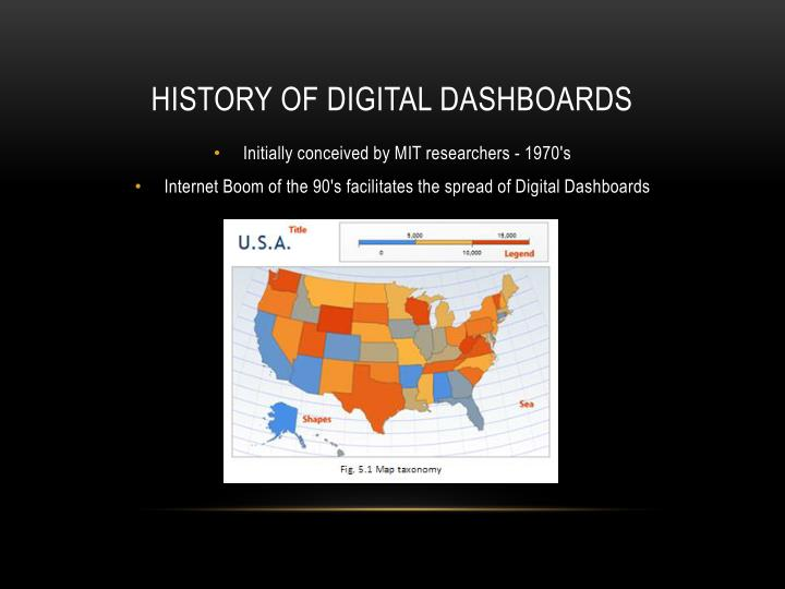 HISTORY OF DIGITAL DASHBOARDS