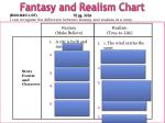 fantasy and realism chart te pg 333a