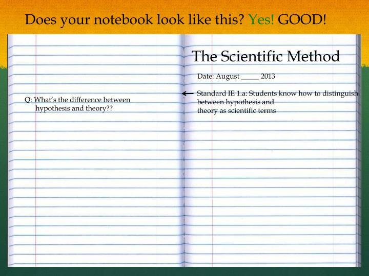 Does your notebook look like this?