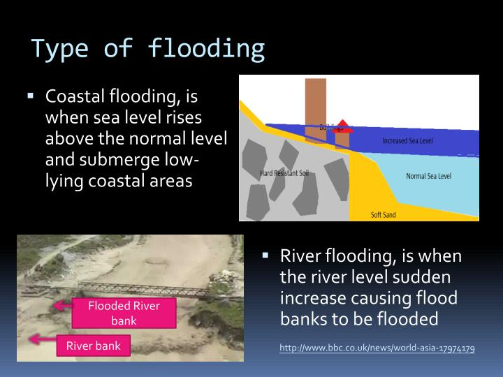 Type of flooding