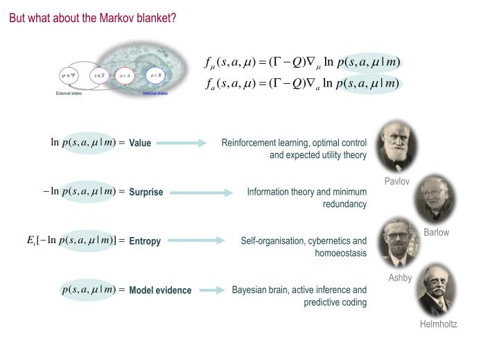 But what about the Markov blanket?