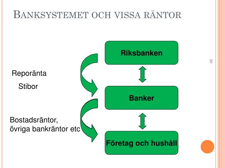 bostadslån olika banker