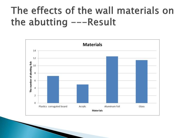 The effects of the wall materials on the abutting