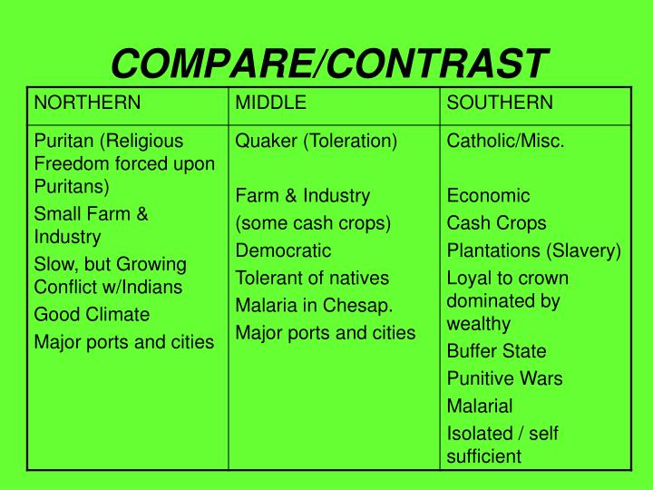 Compare and Contrast the New England, Middle, and Southern Colonies Essay