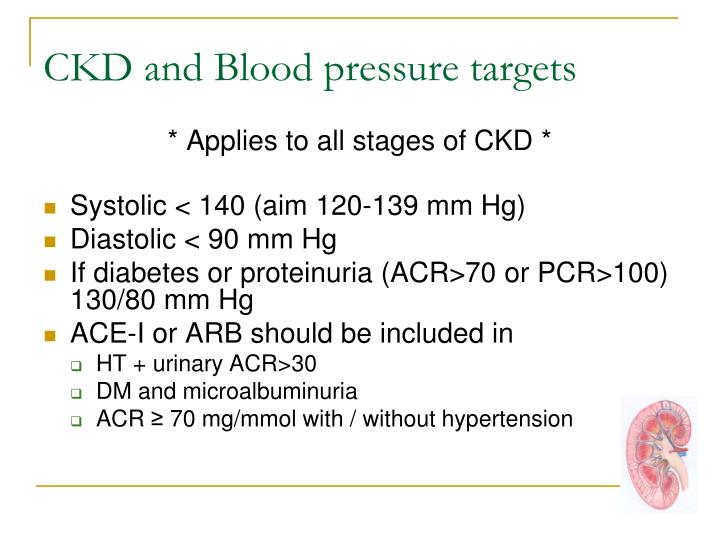 CKD and Blood pressure targets