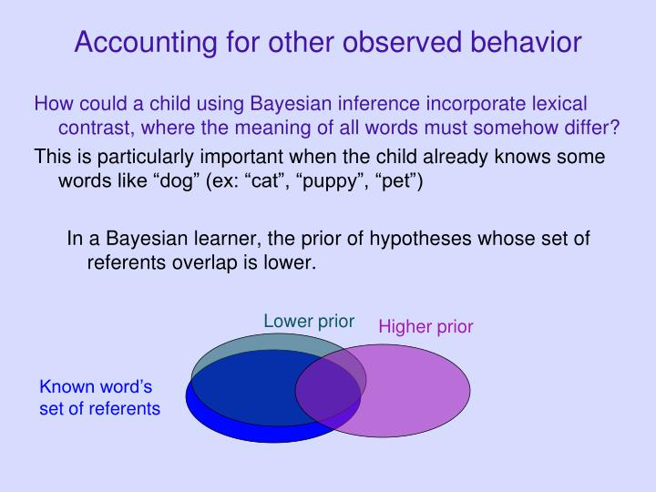 Accounting for other observed behavior