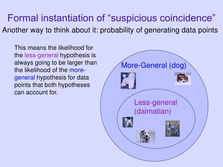 "Formal instantiation of ""suspicious coincidence"""