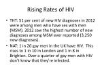 rising rates of hiv