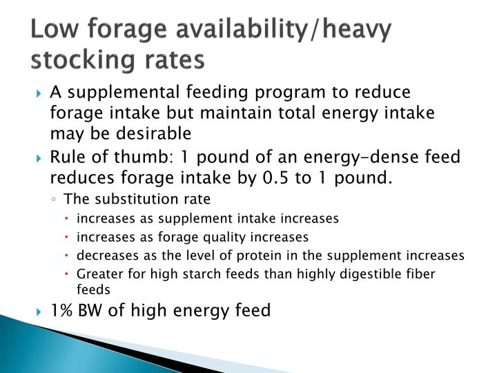 Low forage availability/heavy stocking rates