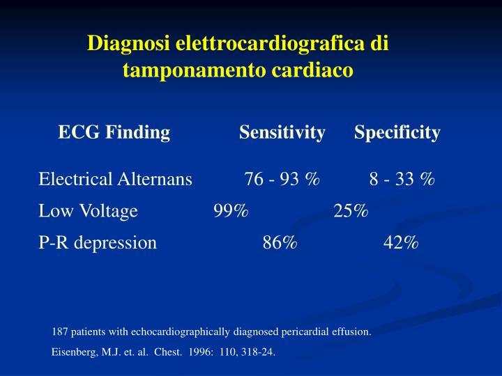 Diagnosi elettrocardiografica di tamponamento cardiaco