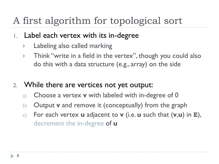 A first algorithm for topological sort