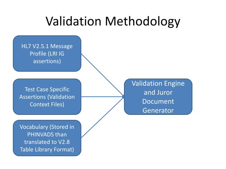 Validation Methodology