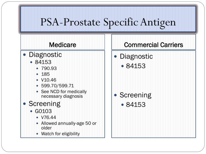 PSA-Prostate Specific Antigen