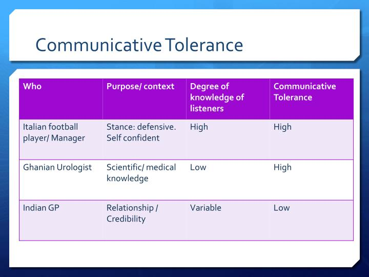 Communicative Tolerance