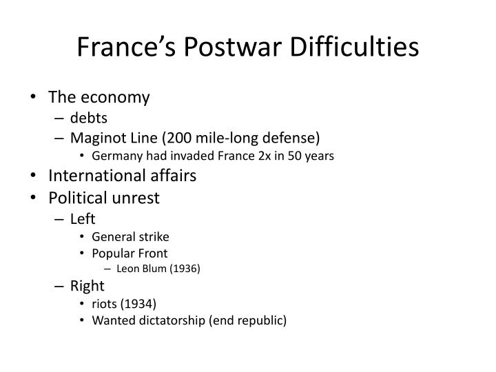 France's Postwar Difficulties