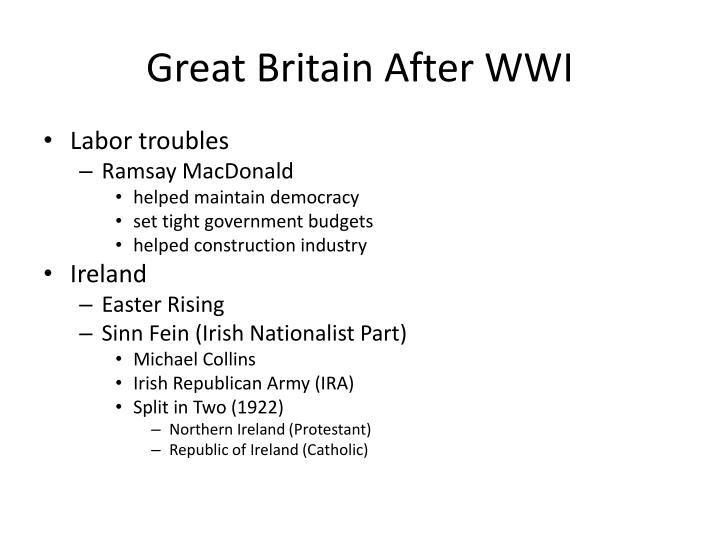 Great Britain After WWI