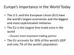 europe s importance in the world today