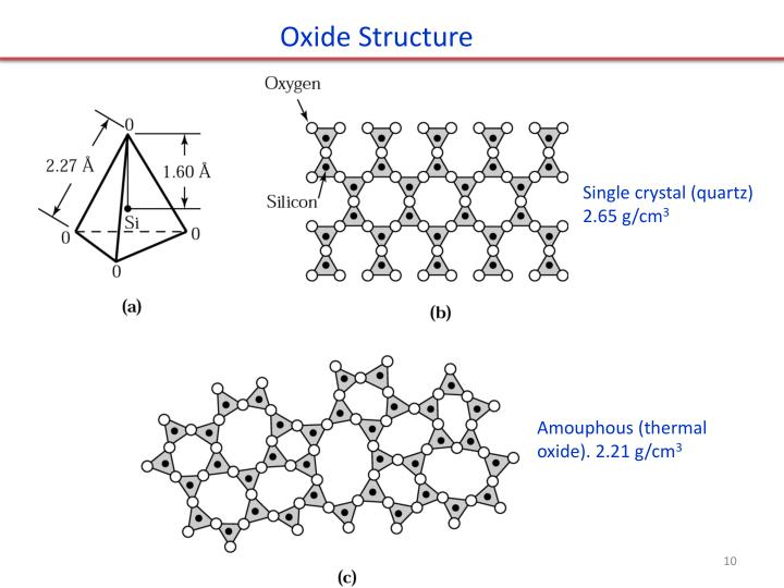 Oxide Structure