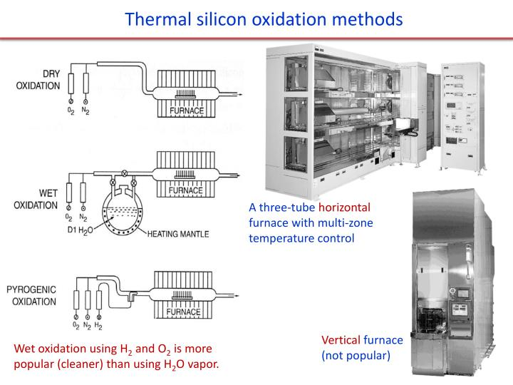 Thermal silicon oxidation methods