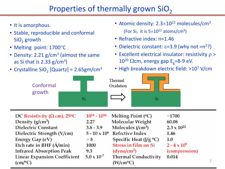 Properties of thermally grown SiO