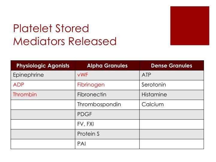 Platelet Stored