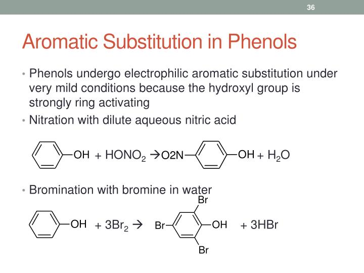 Aromatic Substitution in Phenols