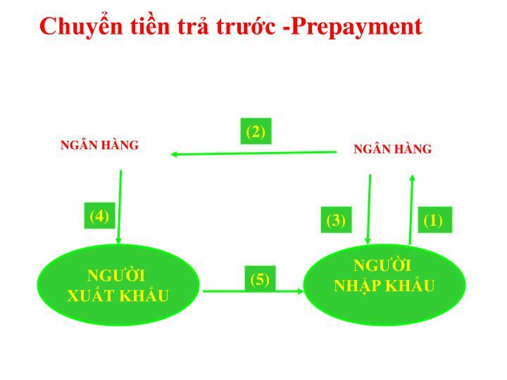 Chuyển tiền trả trước -Prepayment