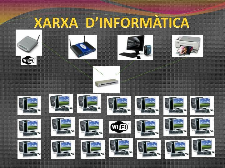 XARXA  D'INFORMÀTICA