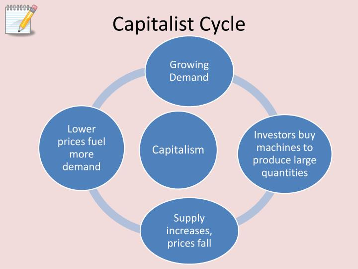 Capitalist Cycle